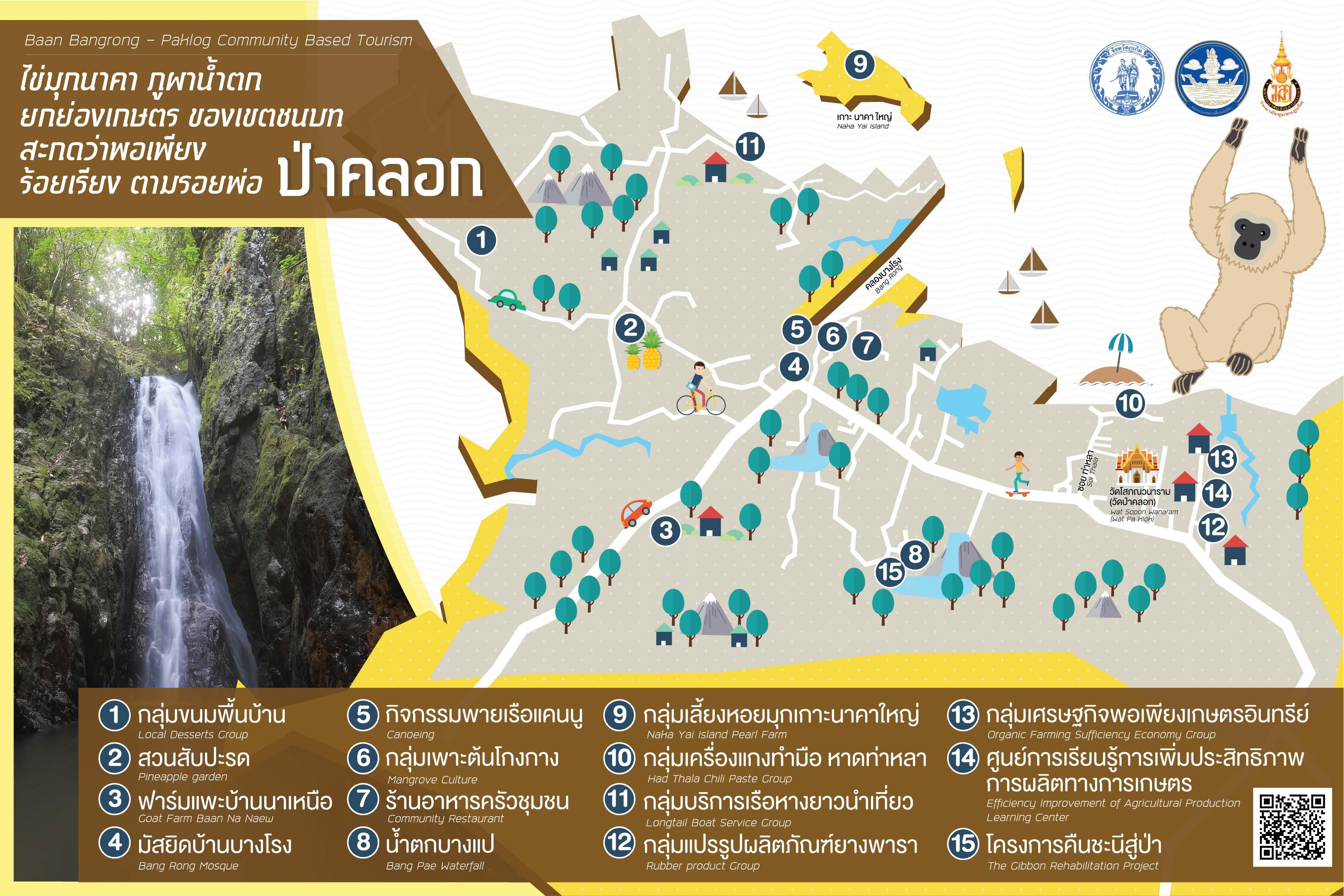 ชุมชนตำบลป่าคลอก Tambol Pa Klog Community